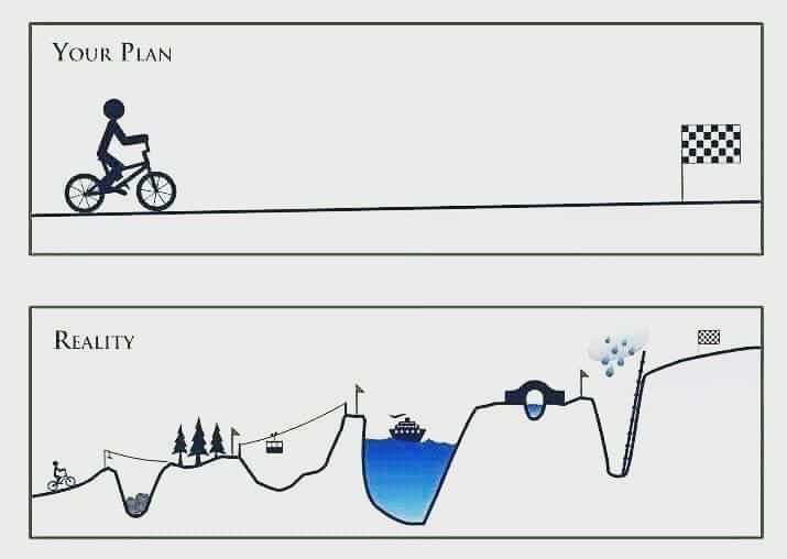 Humor rencana vs kenyataan